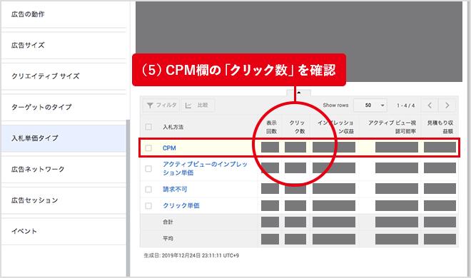 CPM欄の「クリック数」を確認